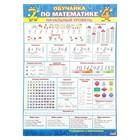 """Плакат обучающий """"Математика - начальный уровень"""", 50x69см"""