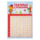 """Плакат """"Таблица сложения"""" союзмультфильм, А3"""